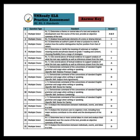 Tnready Ela Part Ii Practice Paper Assessment For Middle Grades Tnready Ri Rl L Tpt Tned Tntea Reading Informational Texts Assessment Reading Literature