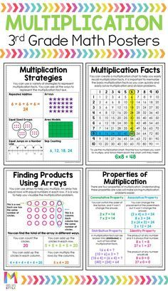 Grade Math Posters : Multiplication is super scary for grade students. These anchor charts make it a little easier for them to learn. These math posters are student friendly, fit perfectly in interactive notebooks, and will save you tons of time! Multiplication Anchor Charts, Math Charts, Math Anchor Charts, Multiplication Strategies, Math Multiplication, Math Strategies, Math Notebooks, Interactive Notebooks, Math Skills