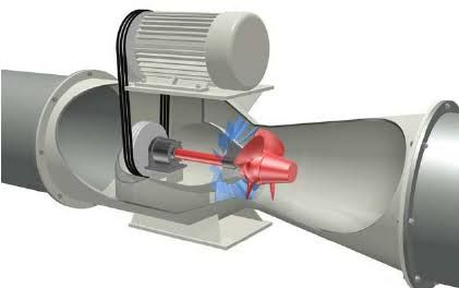 Bildergebnis für micro turbine on water pipes | Wind