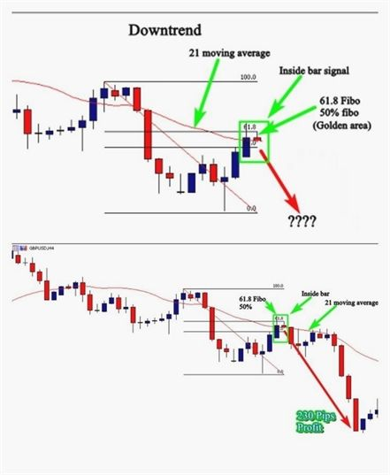 Forex Ltd Forex 70 Win Rate Forex Early Warning Review Forex