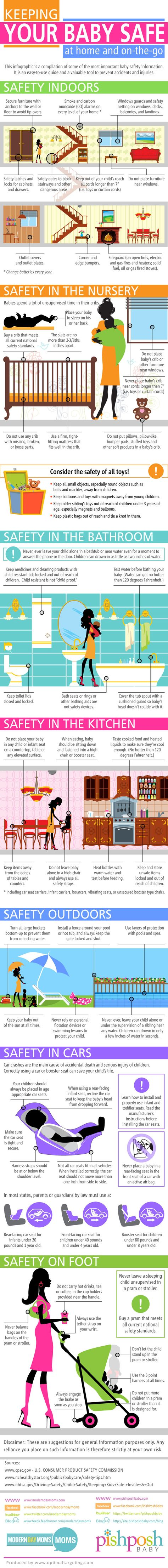 An infographic about baby safety, at home and elsewhere. Anyone who has a baby can learn many useful things from this guide to important baby safety information.