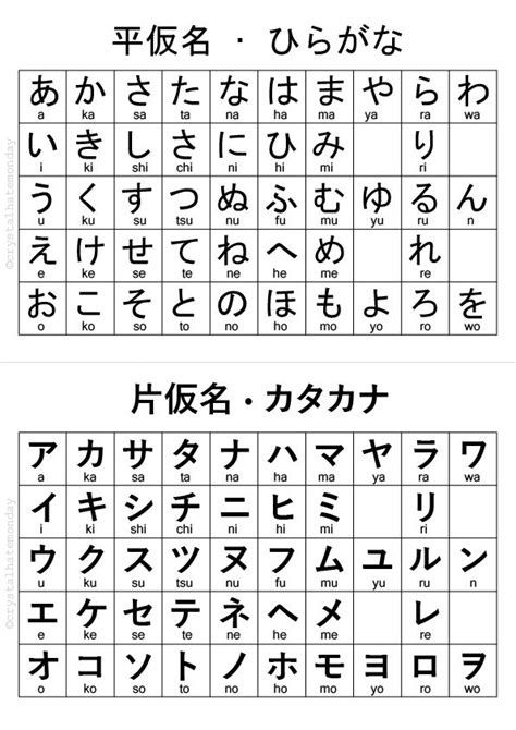 Pin On Japanese Japanese worksheets printable