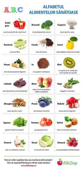 55 Diete ideas in | diete, sănătate, nutriție