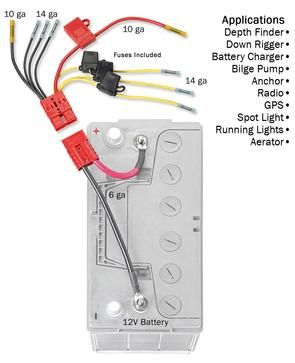 12 Volt Multi 4 Fused Connection Kit Fuses Included Rce12vb4fk Boat Wiring Trolling Motor Basic Electrical Wiring