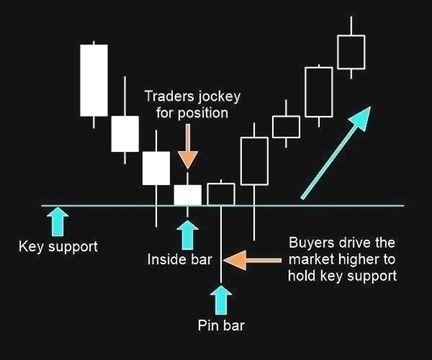 cum să faci bani dacă nu muncești opțiuni de semnalizare turbo
