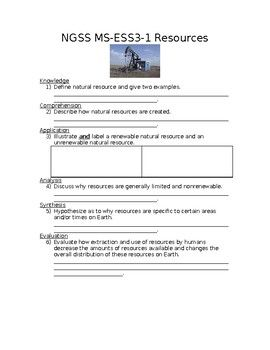 Ngss Ms Ess3 1 Resources Worksheet Ngss Science Worksheets