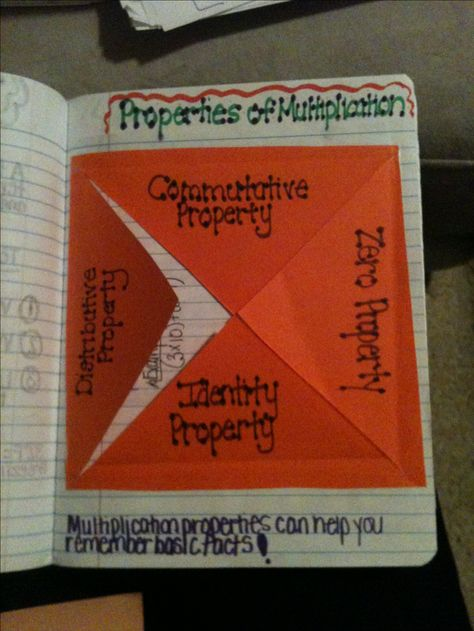 properties of multiplication foldable... doing it!