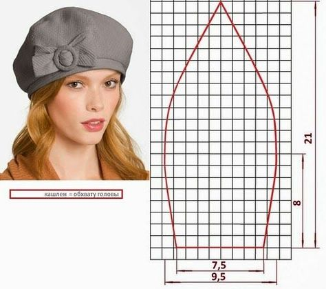 Instructions on making a true French beret. Including the fact, they are in French. However my rusty French has gotten an upgrade this past year. Sewing is far easier than Knitting to translate directions. Hat Patterns To Sew, Clothing Patterns, Sewing Patterns, Sewing Clothes, Doll Clothes, Costura Fashion, Hat Tutorial, Diy Hat, Cloche Hat