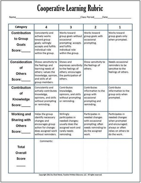 assessment issue rubrics essay The journal is interested in review essays of key issues in the theory and practice of writing assessment assessing writing rubrics to assess writing: issues.