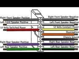 Image Result For Installing Stereo And Speakers Automotive Car 2001 Jeep Grand Cherokee Radio Wiring Dia In 2020 Car Stereo Car Stereo Installation Car Audio Systems