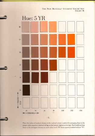 munsell links munsell color studies munsel color system mathematical pinterest - Munsell Color Book