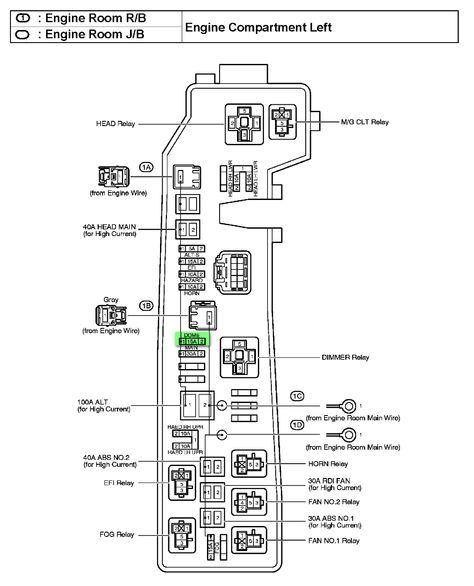 Diagram of power steering on 2006 kia sorento ebook best deal images toyota corolla mk9 fuse box instrument panel toyota corolla toyota corolla mk9 fuse box instrument panel fandeluxe Image collections