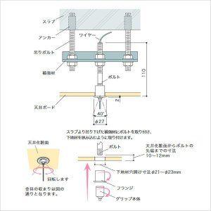 アラカワグリップ ワイヤーシステム 天井金具 埋め込みタイプ F1 0