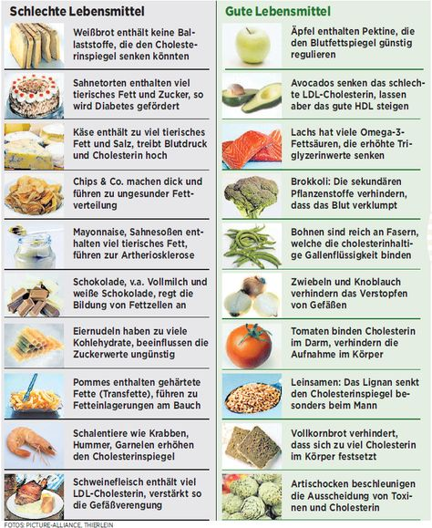 Die 9+ besten Ideen zu Cholesterinarme lebensmittel