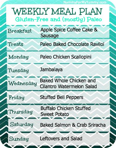 GlutenFree And Mostly Paleo Weekly Meal Plan