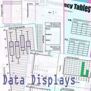 Data Displays Combo Box And Whisker Plots Histograms Stem And Leaf Plots Stem And Leaf Plot Histogram Math For 6th Graders 6th grade histogram worksheet