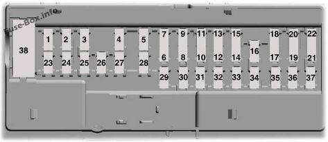 Instrument panel fuse box diagram: Ford Fusion Hybrid