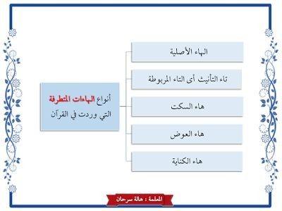 أنواع الياءات المتطرف في القرآن Bar Chart Chart Diagram