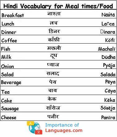 hindi words for meals   Hindi   Learn hindi, Hindi language