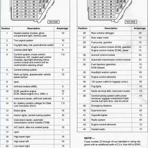 Audi A4 B6 Wiper Wiring Diagram New Audi A4 B6 Wiring Diagram 4 Xazpecoral Bootsvermietung Servisi Co New Audi A4 B6 Wipe Audi A4 Audi This Or That Questions