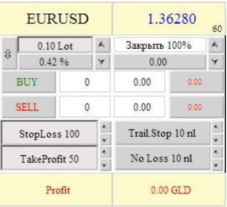 The system forex trade assistant advantages of diversification in investments