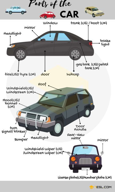 Car Parts Names Of Parts Of A Car With Pictures With Images