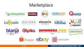 Fingokita Fingo Indonesia Di 2020 Website E Commerce Internet