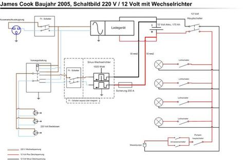 Ausgezeichnet Rv Innenraum Schaltplan Fotos - Elektrische ...