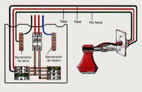 Resultado De Imagem Para Eletricidade Basica Com Imagens