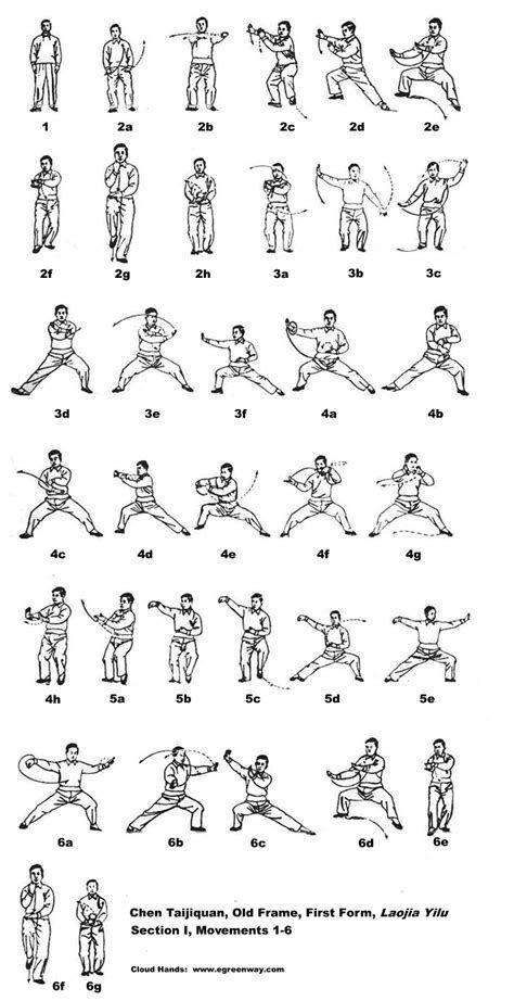 Tai Chi Movements Illustrations Pdf Martial Arts Techniques Martial Arts Workout Tai Chi