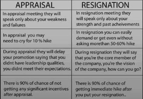 Appraisal VS Resignation For my own reference Pinterest - kronos systems administrator resume