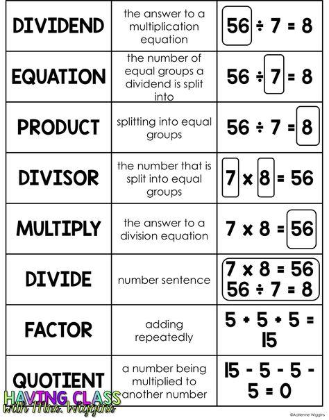 Having Class: Multiplication Interactive Notebooks: Humpday Highlight