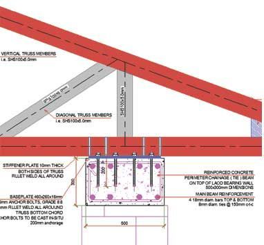 Roof Steel Truss Supported On Masonry Wall With Concrete Chainage Beam Fikirler