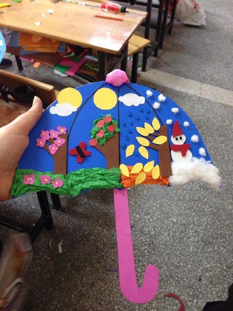 A cada niño le entregaría un folio para que representará en él las cuatro estaciones del año a través de un dibujo. Por ejemplo, dibujar un sol con un termómetro al lado con una temperatura elevada para representar al verano.