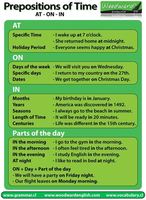 Prepositions Of Time At On In English Grammar Rules