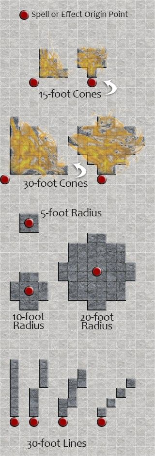 Spell Area Effect Templates Dungeons And Dragons Homebrew Tabletop Rpg Maps Dungeons And Dragons