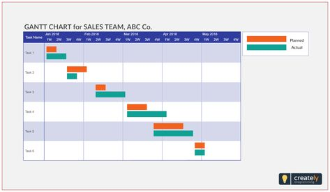 Gantt Chart for Sales Team - Track progress of multiple sales opportunities from identification to close and follow up. Click to edit online and use your data to complete the diagram  #gantt #sales #progress #productivity