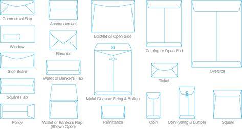 Envelope Size Guide Business And Invitation Envelopes Design