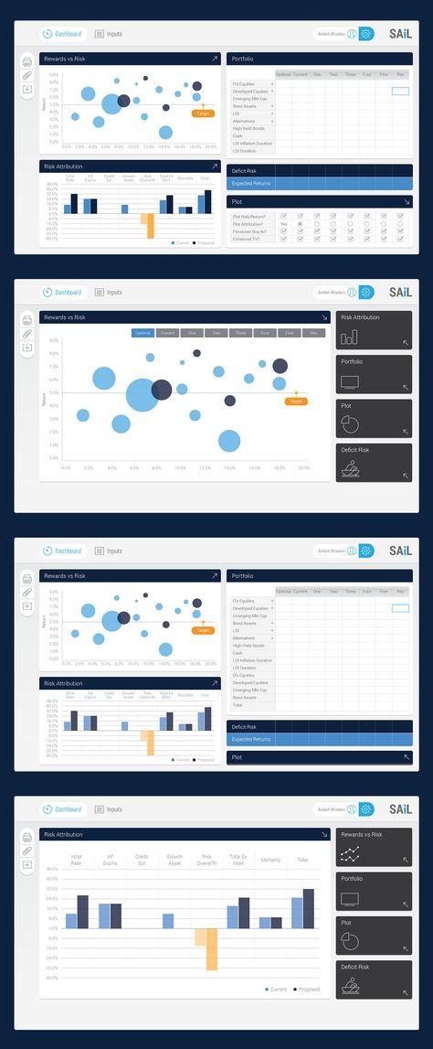 SAIL, the financial dashboard.
