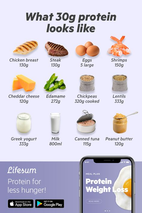 the in-sync diet carbs