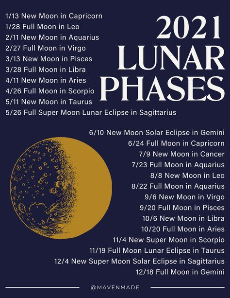 A list of lunar phases in 2021 with Astrological influences and eclipses noted. From Maven Made.