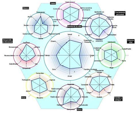 Pin De Maria Manay En Educación Mapas Vida Y Educacion