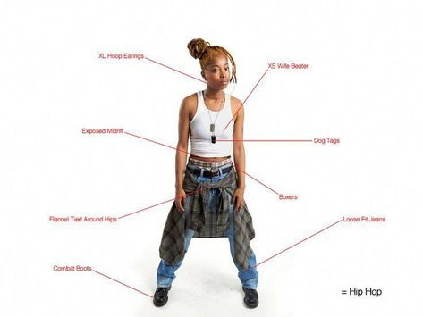 From the beginner, hip-hop fashion has been throughout the flight of undying acm...
