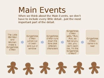 gingerbread man plot diagram / story map by becky brumm | tpt | plot diagram,  story map, gingerbread man  pinterest