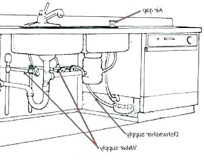 No Air Gap For Dishwasher Dishwasher Air Gap Dishwasher Connection To Sink Air Gap Dishwasher Installation Air Ga Dishwasher Air Gap Under Sink Dishwasher Sink
