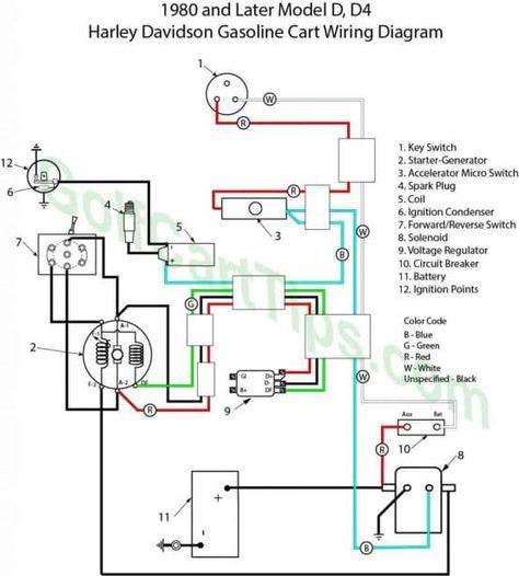 15 Harley Motorcycle Voltage Regulator Wiring Diagram Motorcycle Diagram Wiringg Net Harley Davidson Harley Motorcycle Harley