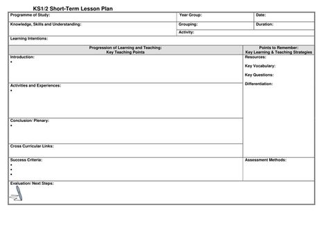 Unit Planner Template For Teachers Militaryalicious