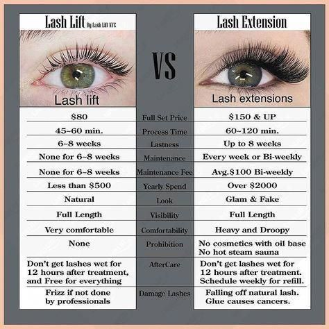 Synthetic Lashes Good Lash Extensions Beautiful Fake