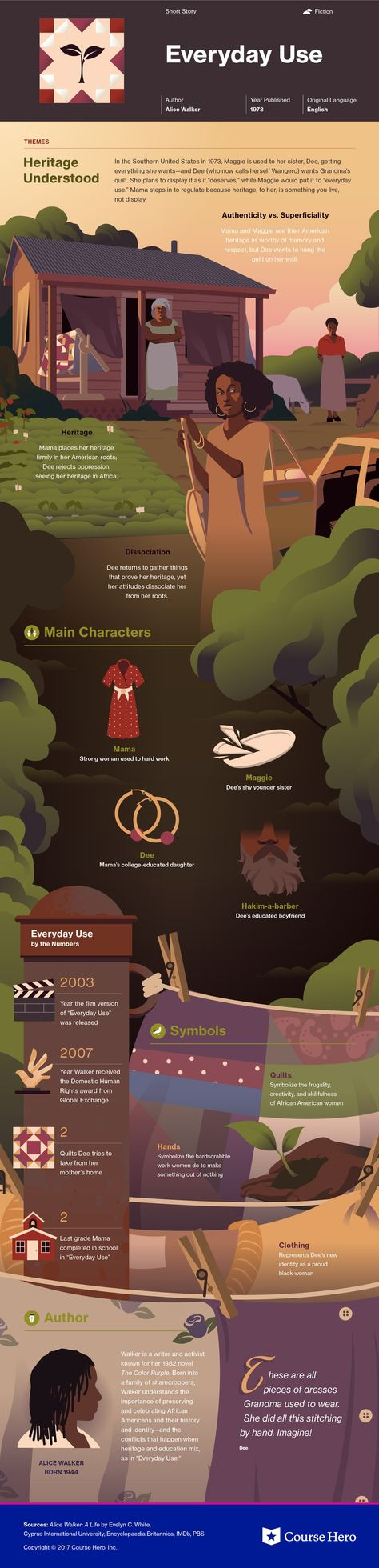 Alice Walker's Everyday Use Infographic | Course Hero: https://www.coursehero.com/lit/Everyday-Use/