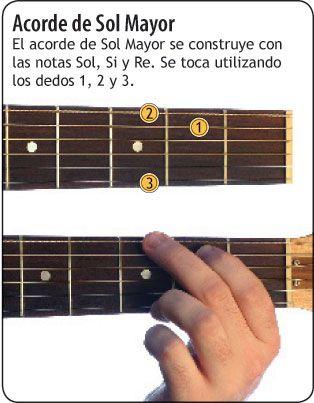 Lacuerda Curso De Guitarra Jamorama Lección 3 Acordes De Guitarra Aprender Acordes De Guitarra Cuerdas De Guitarra